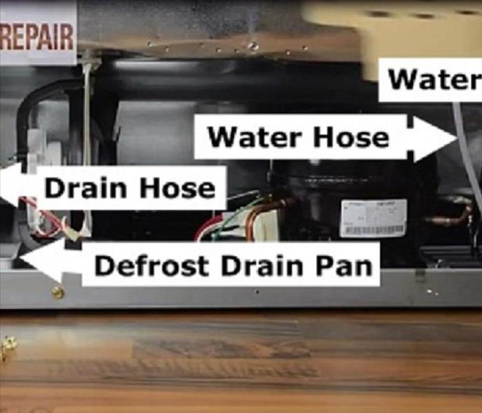 Water Damage Refrigerator Water Line and Drain Hose Leaks...Prevention Tips!